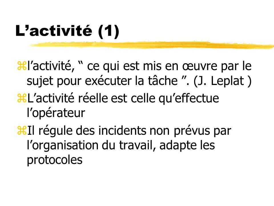 L'activité (1) l'activité, ce qui est mis en œuvre par le sujet pour exécuter la tâche . (J. Leplat )
