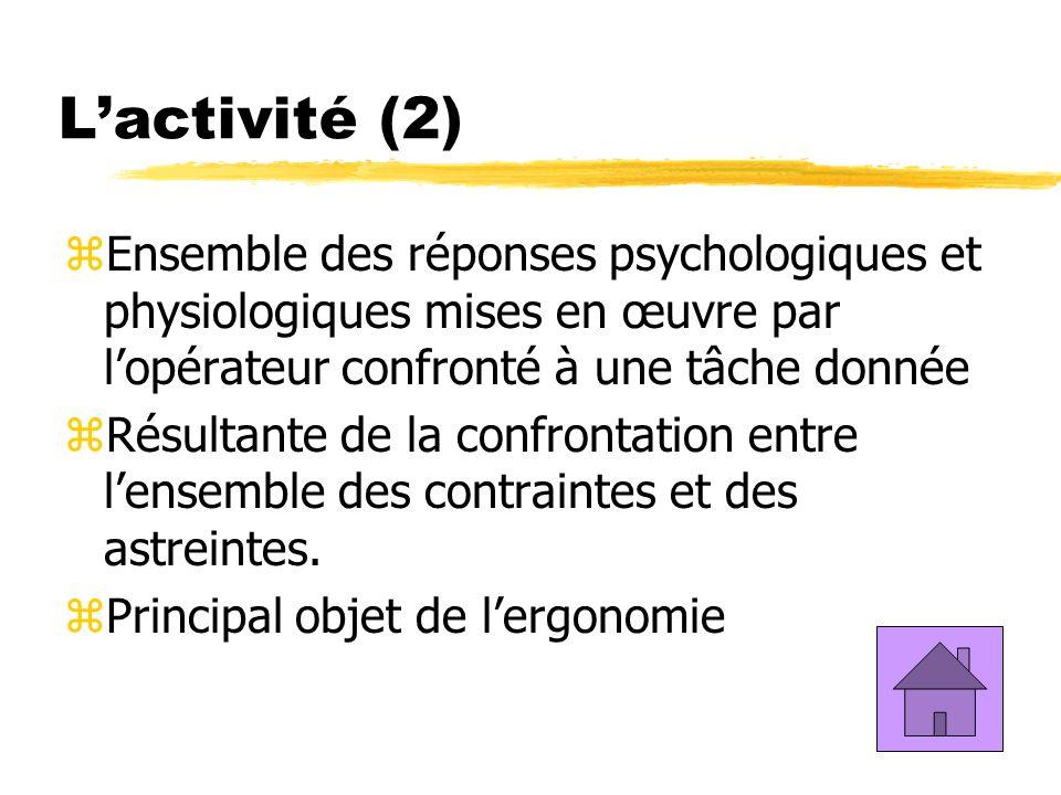 L'activité (2) Ensemble des réponses psychologiques et physiologiques mises en œuvre par l'opérateur confronté à une tâche donnée.