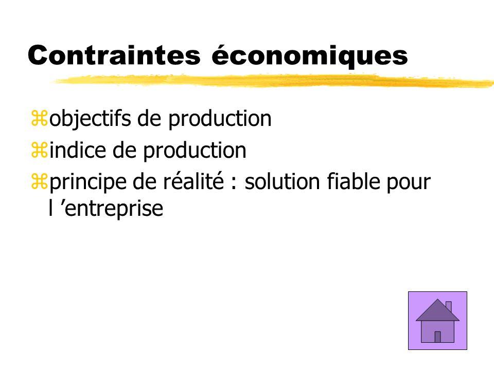 Contraintes économiques