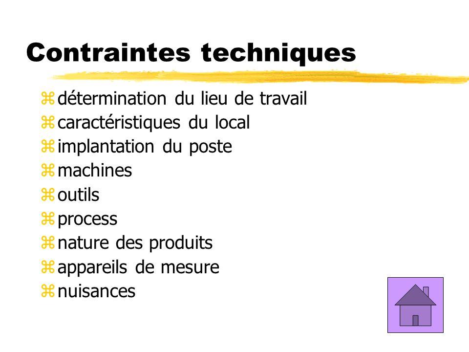 Contraintes techniques