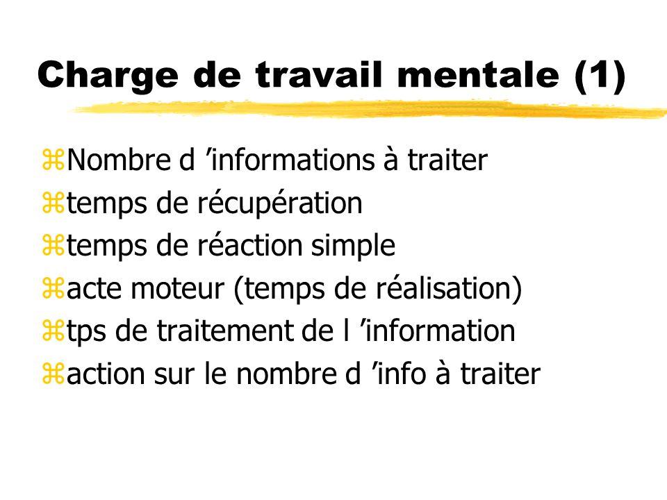Charge de travail mentale (1)