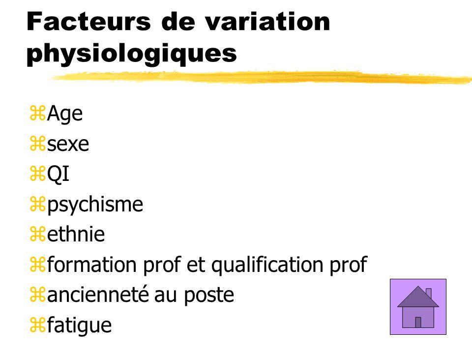 Facteurs de variation physiologiques