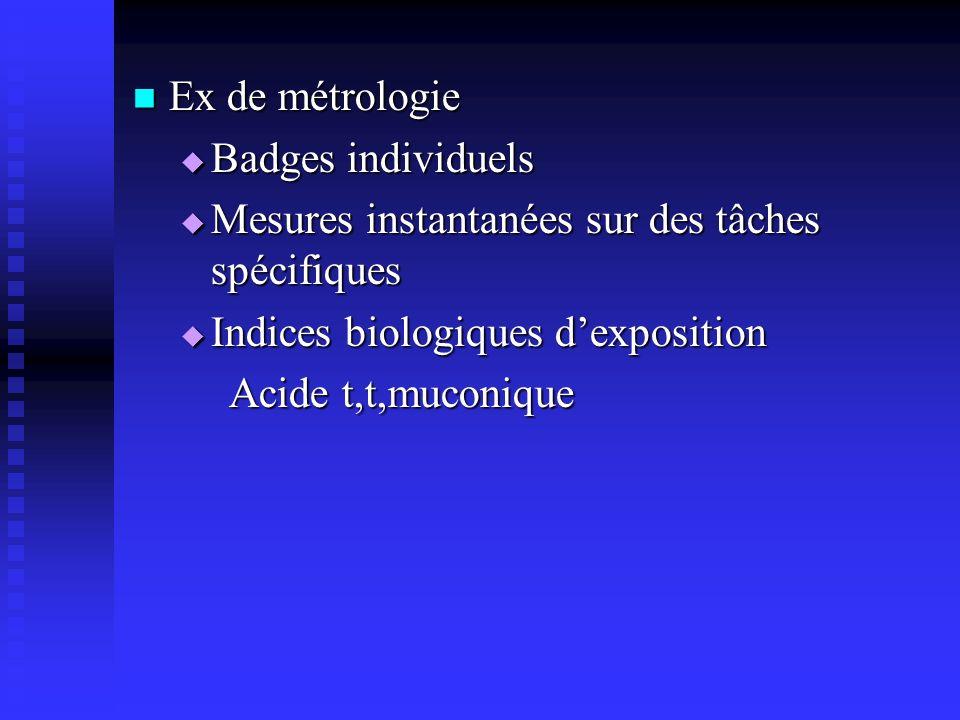 Ex de métrologie Badges individuels. Mesures instantanées sur des tâches spécifiques. Indices biologiques d'exposition.