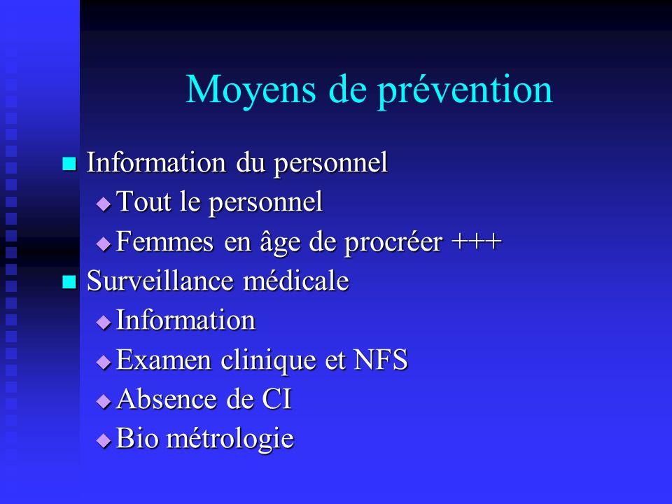Moyens de prévention Information du personnel Tout le personnel