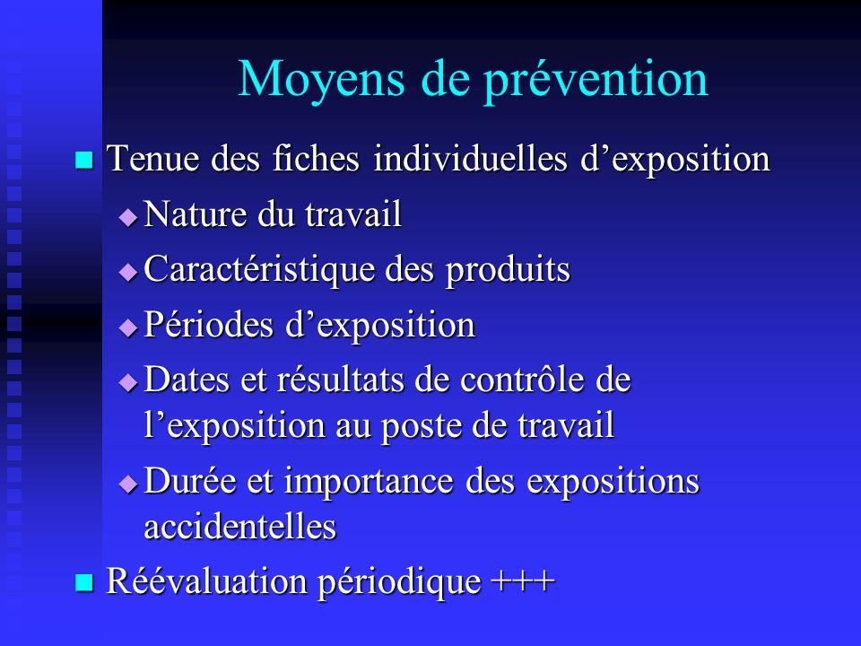 Moyens de prévention Tenue des fiches individuelles d'exposition