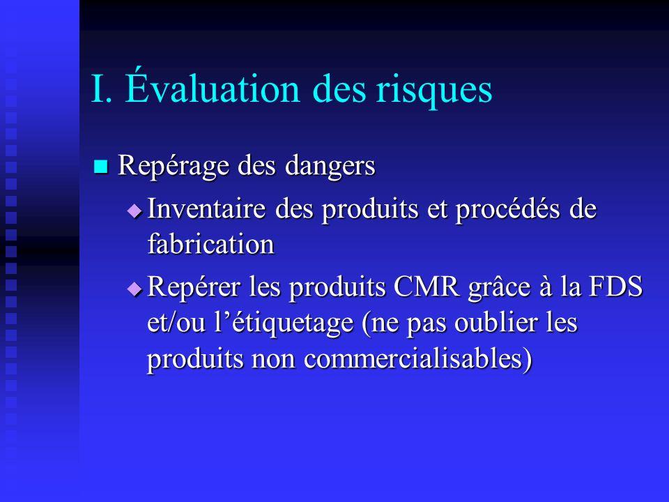 I. Évaluation des risques
