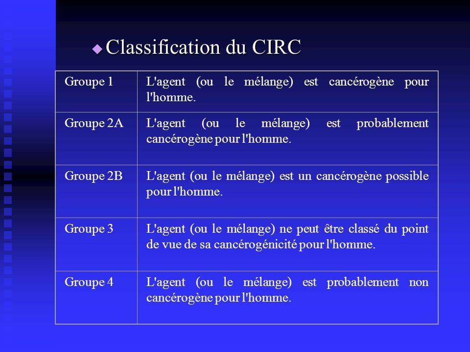 Classification du CIRC