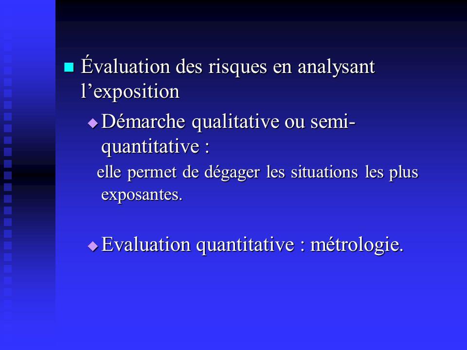 Évaluation des risques en analysant l'exposition