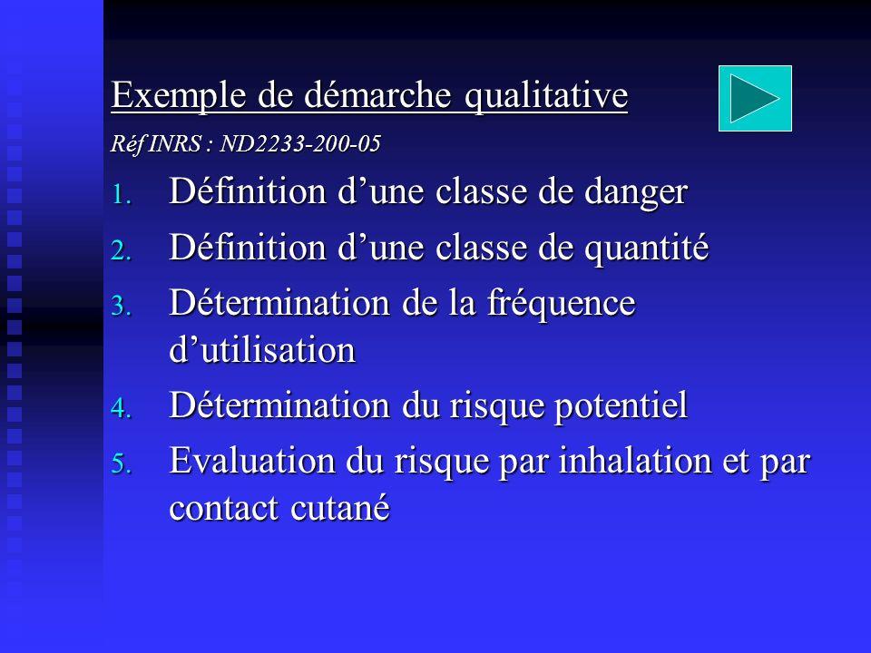 Exemple de démarche qualitative Définition d'une classe de danger