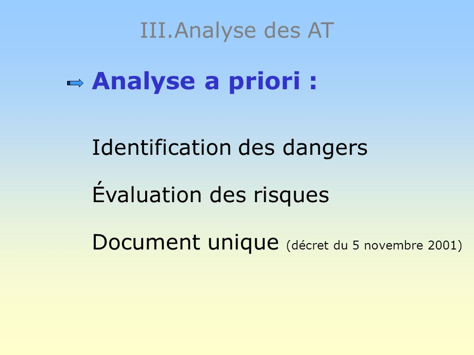 Analyse a priori : III.Analyse des AT Identification des dangers