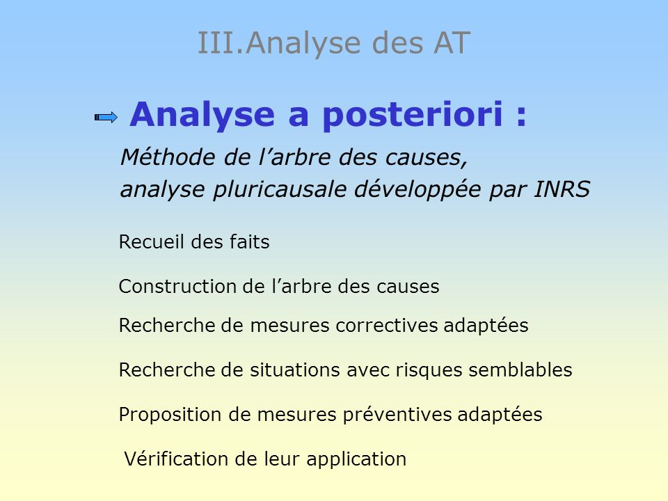 Analyse a posteriori : III.Analyse des AT