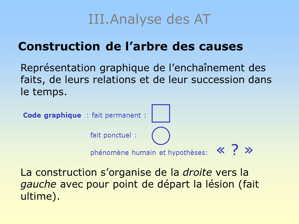 III.Analyse des AT Construction de l'arbre des causes
