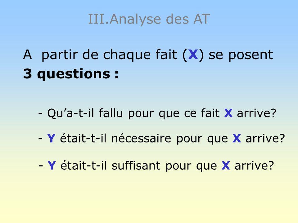 A partir de chaque fait (X) se posent 3 questions :