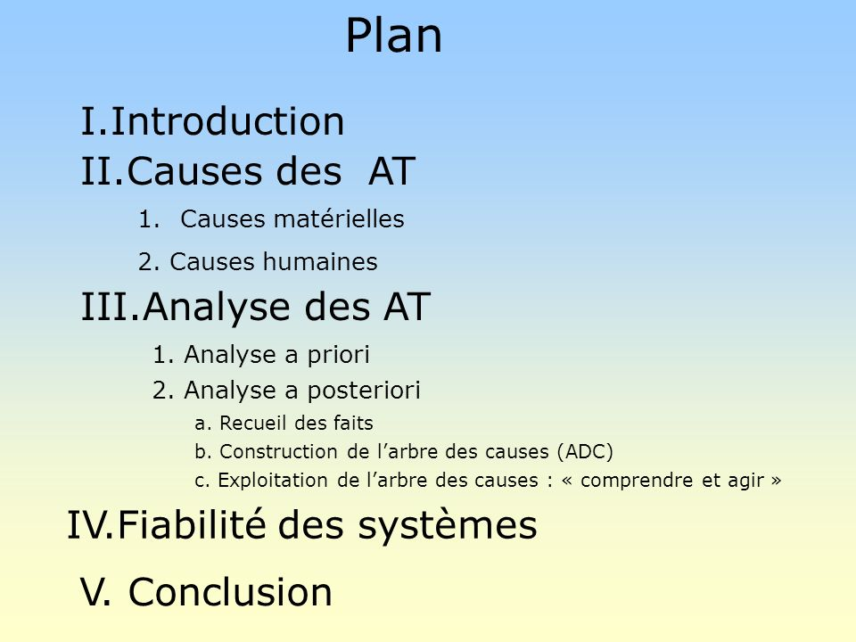 Plan I.Introduction II.Causes des AT III.Analyse des AT