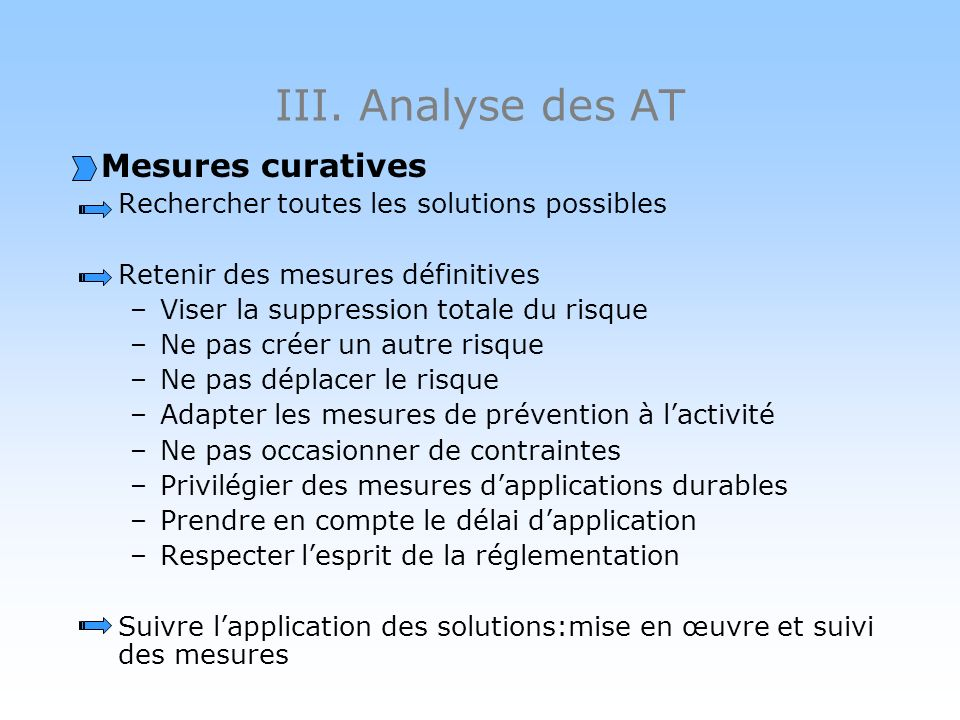 III. Analyse des AT Mesures curatives