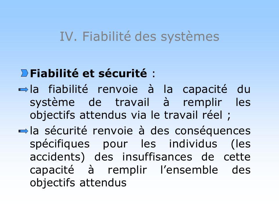 IV. Fiabilité des systèmes