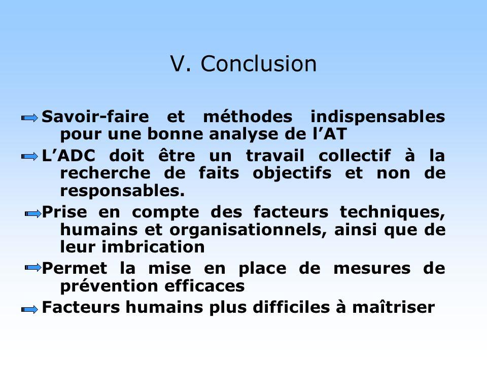 V. Conclusion Savoir-faire et méthodes indispensables pour une bonne analyse de l'AT.
