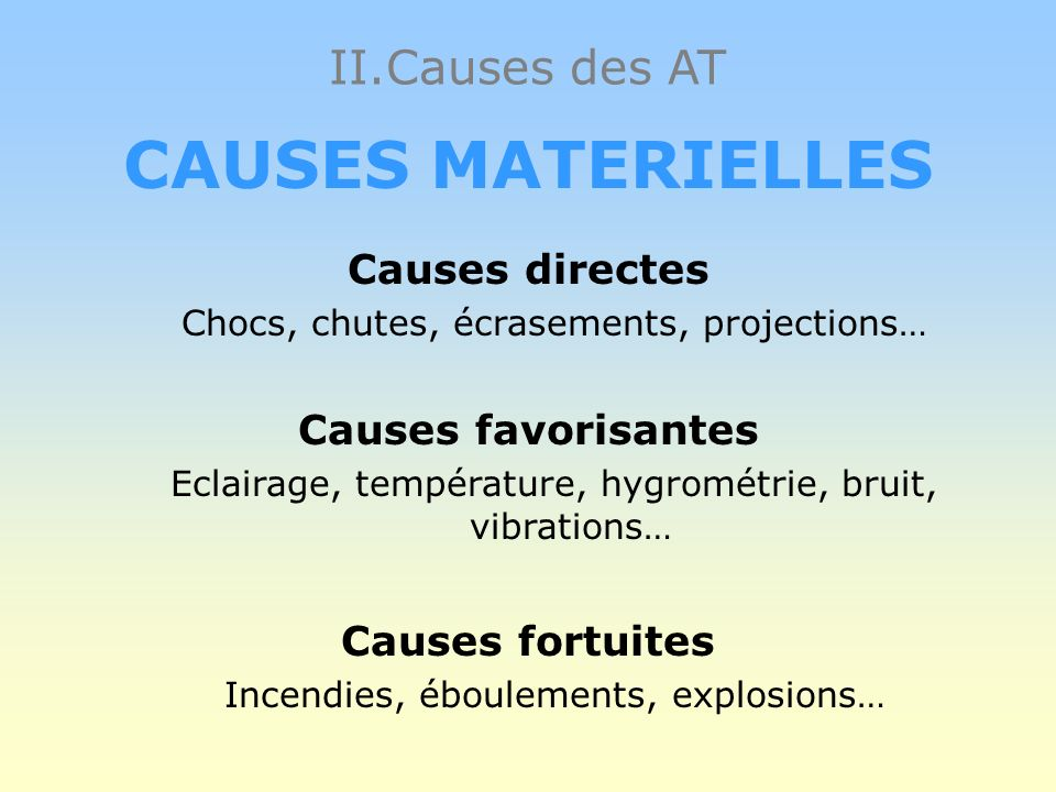 CAUSES MATERIELLES II.Causes des AT Causes directes