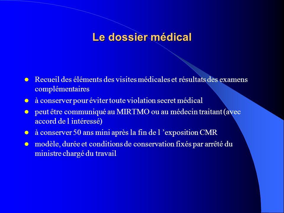 Le dossier médical Recueil des éléments des visites médicales et résultats des examens complémentaires.