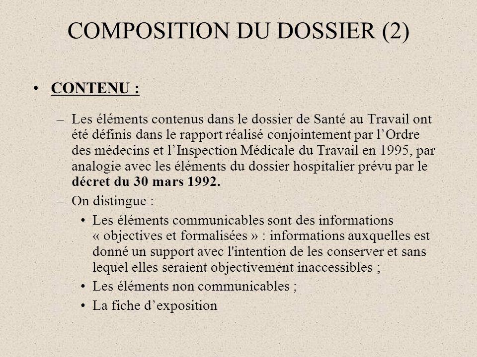 COMPOSITION DU DOSSIER (2)