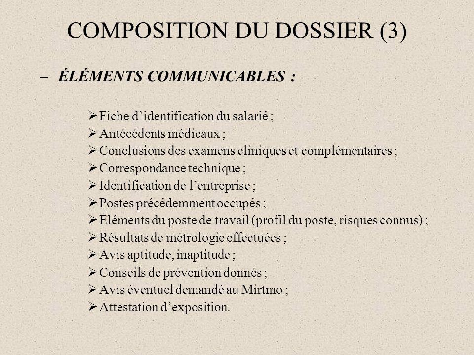 COMPOSITION DU DOSSIER (3)