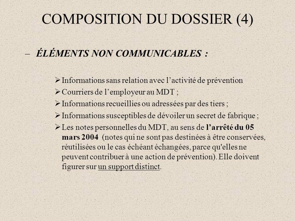 COMPOSITION DU DOSSIER (4)