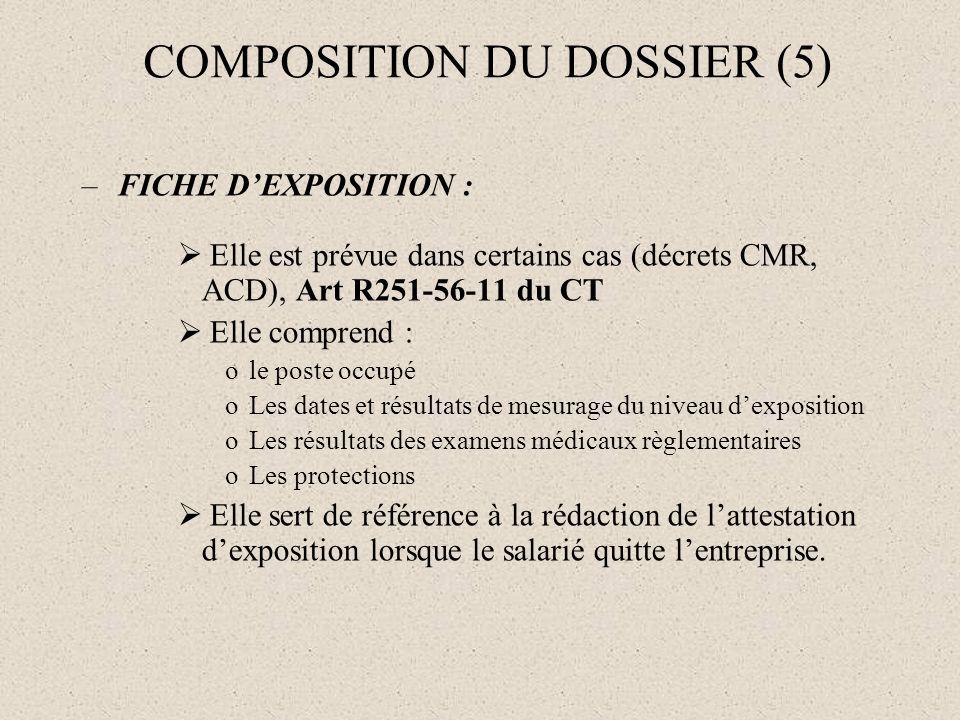 COMPOSITION DU DOSSIER (5)