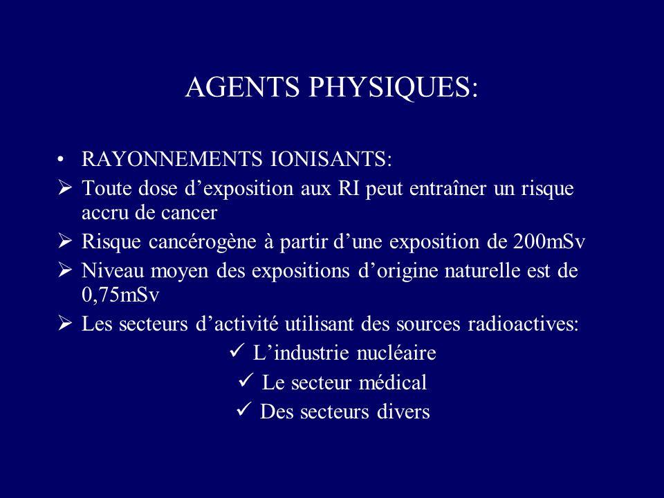 L'industrie nucléaire