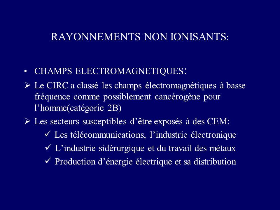 RAYONNEMENTS NON IONISANTS: