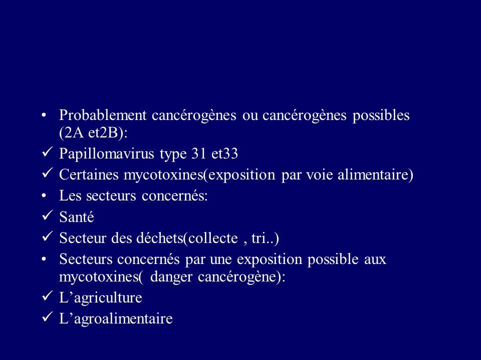Probablement cancérogènes ou cancérogènes possibles (2A et2B):