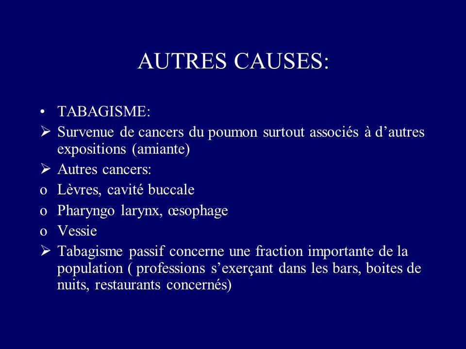 AUTRES CAUSES: TABAGISME: