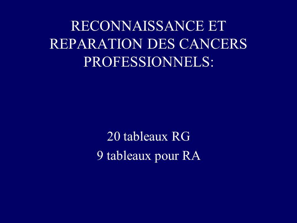 RECONNAISSANCE ET REPARATION DES CANCERS PROFESSIONNELS: