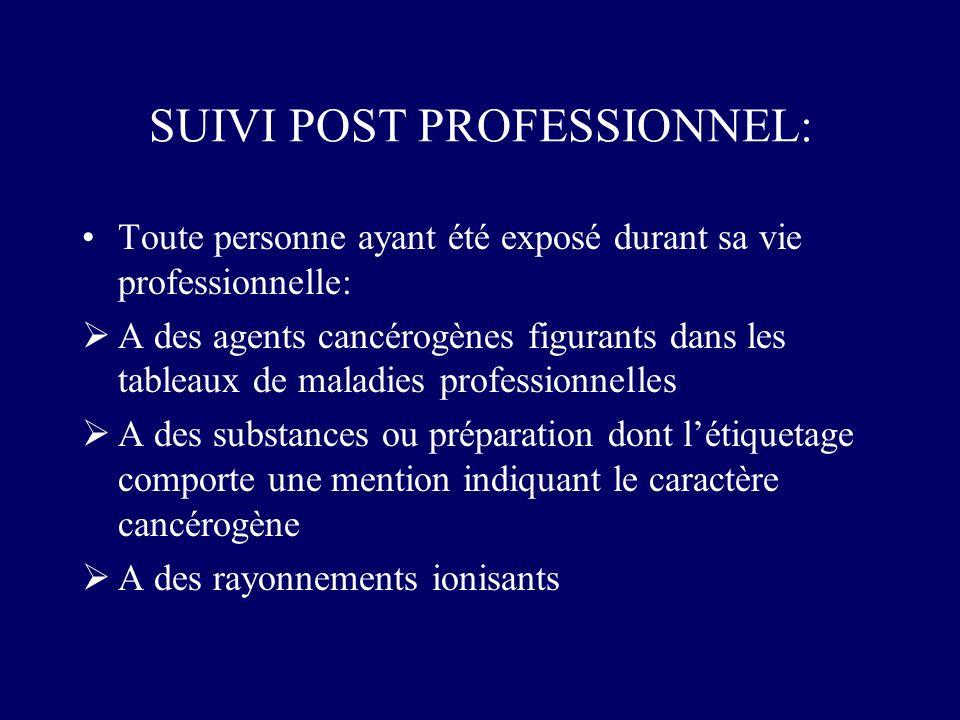 SUIVI POST PROFESSIONNEL: