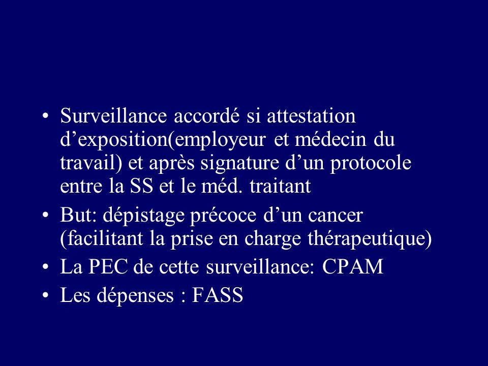 Surveillance accordé si attestation d'exposition(employeur et médecin du travail) et après signature d'un protocole entre la SS et le méd. traitant