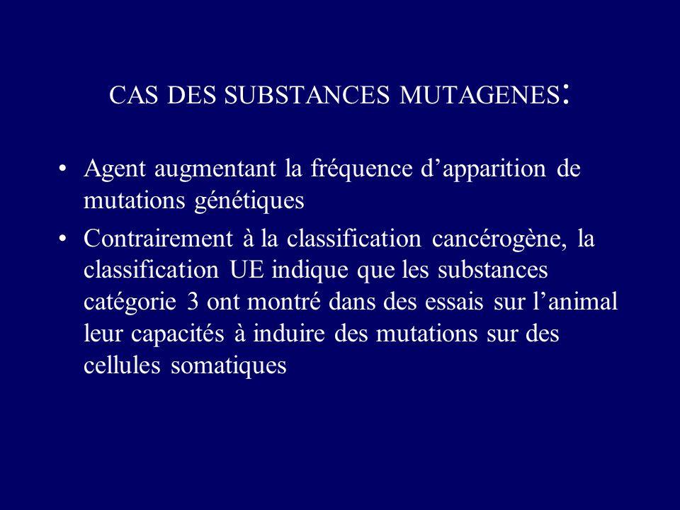 CAS DES SUBSTANCES MUTAGENES: