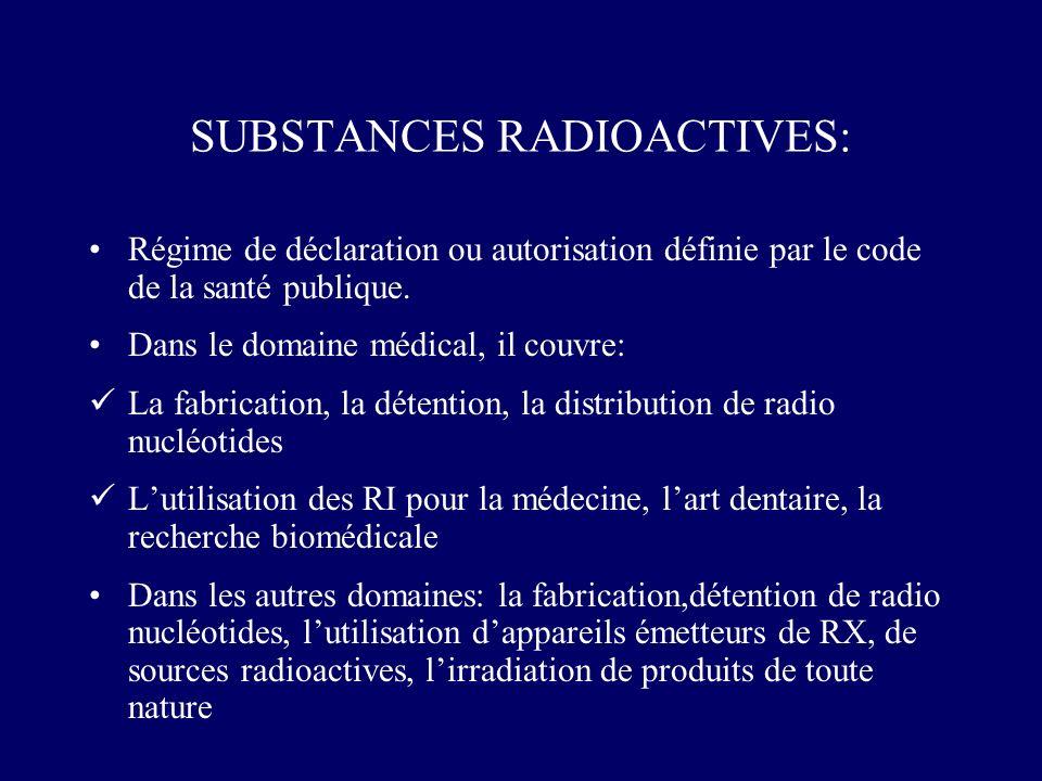 SUBSTANCES RADIOACTIVES: