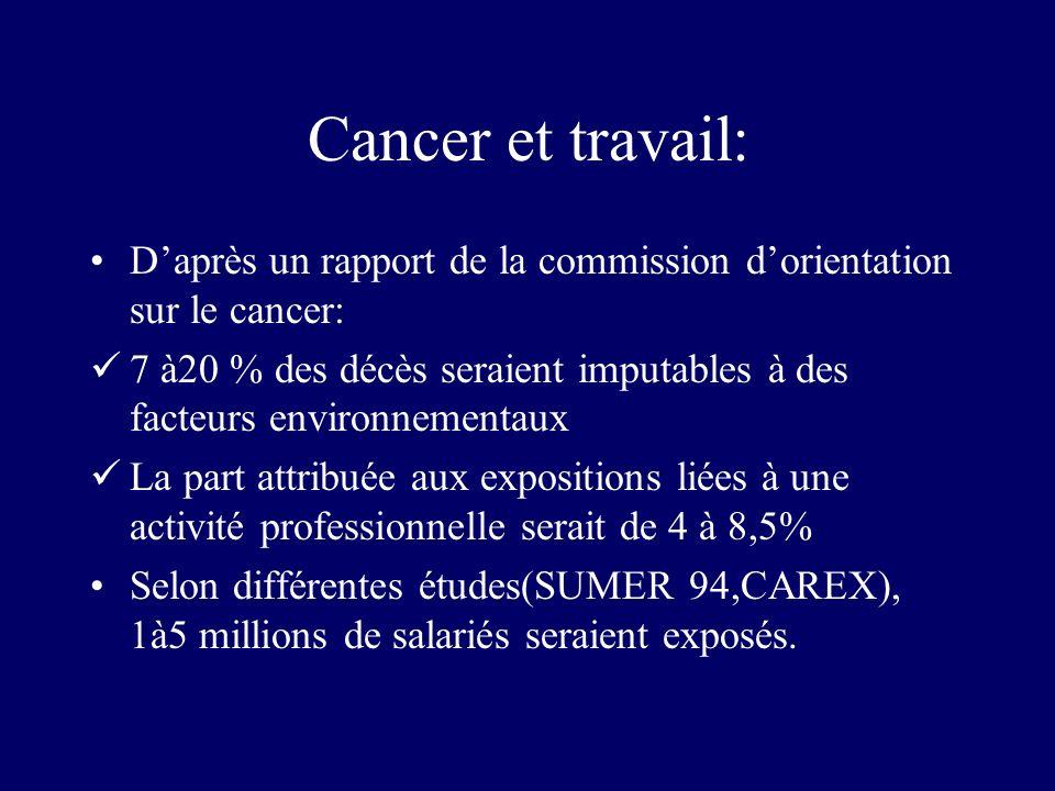 Cancer et travail: D'après un rapport de la commission d'orientation sur le cancer: