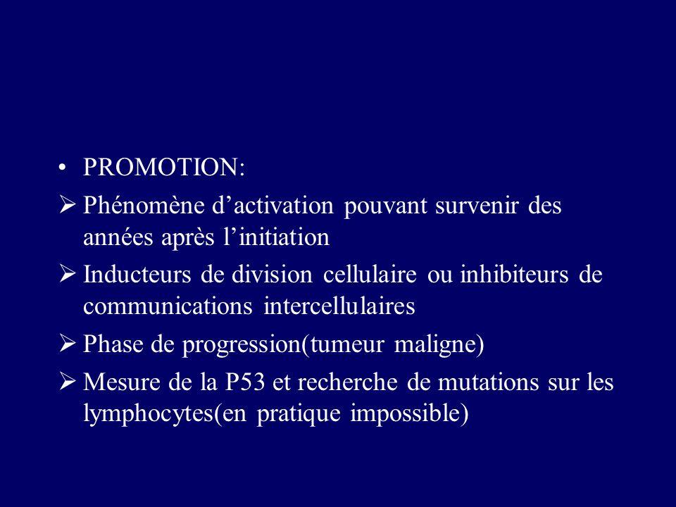 PROMOTION: Phénomène d'activation pouvant survenir des années après l'initiation.