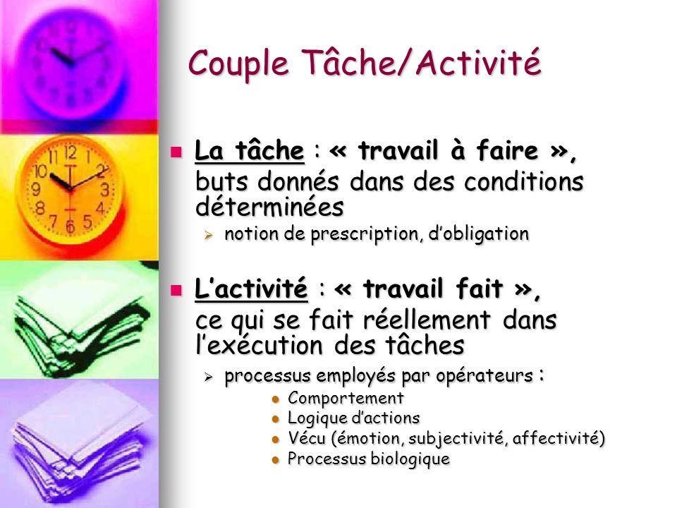 Couple Tâche/Activité