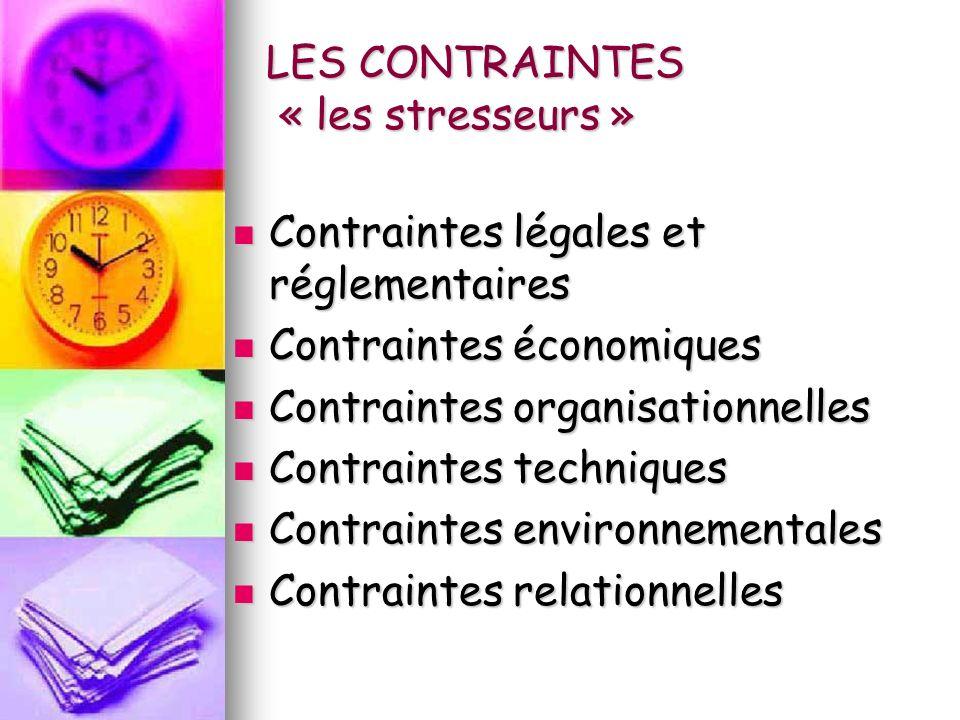 LES CONTRAINTES « les stresseurs »