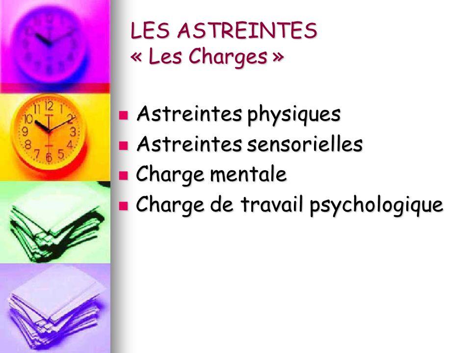 LES ASTREINTES « Les Charges »