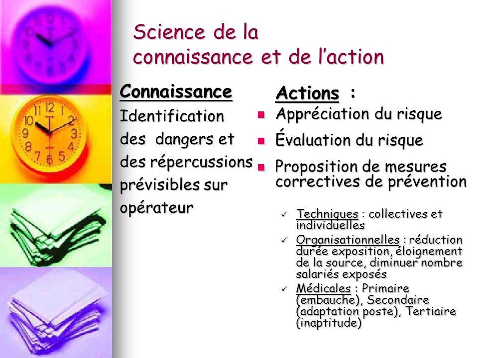 Science de la connaissance et de l'action
