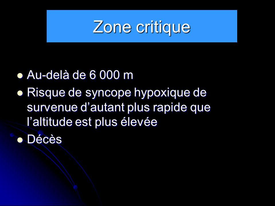Zone critique Au-delà de 6 000 m