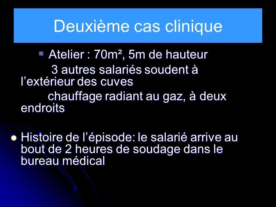 Deuxième cas clinique Atelier : 70m², 5m de hauteur