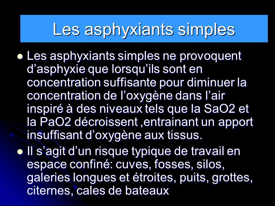 Les asphyxiants simples