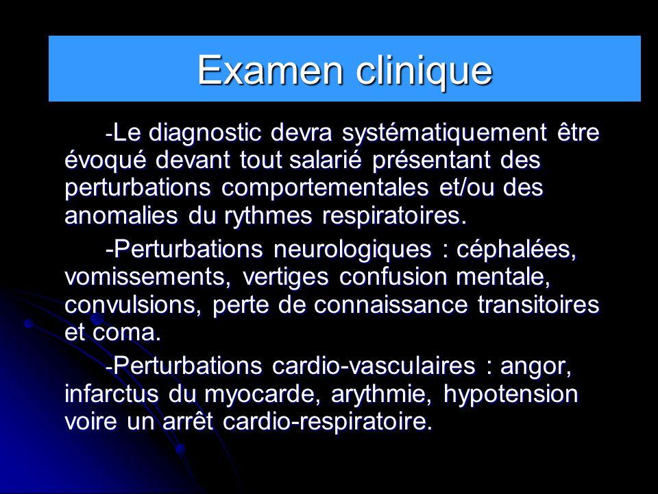 RAPPELS Examen clinique