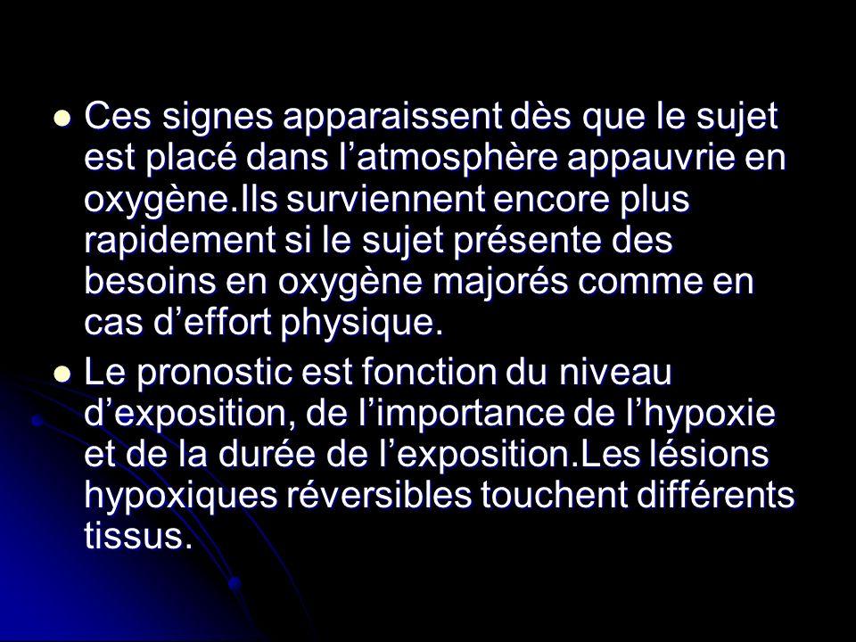 Ces signes apparaissent dès que le sujet est placé dans l'atmosphère appauvrie en oxygène.Ils surviennent encore plus rapidement si le sujet présente des besoins en oxygène majorés comme en cas d'effort physique.