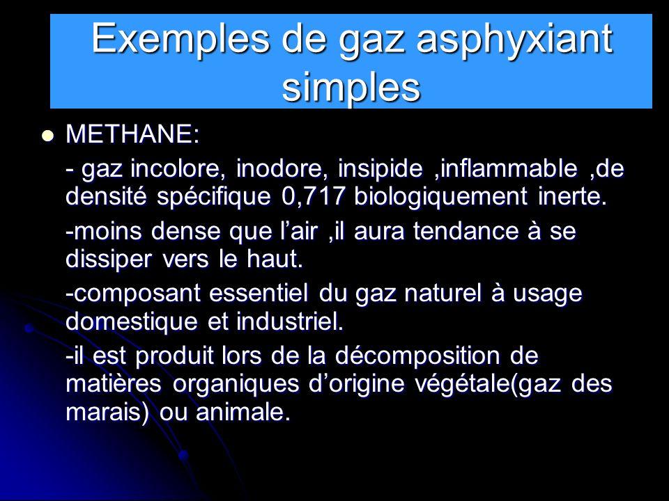 Exemples de gaz asphyxiants simples