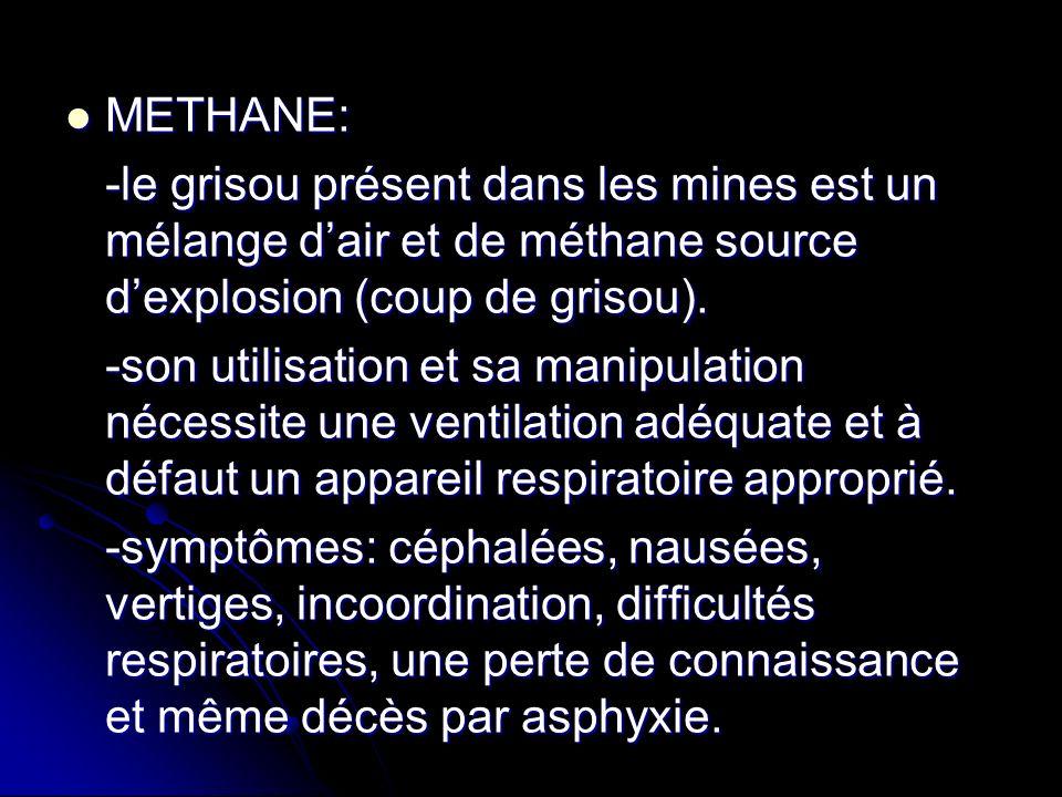 METHANE: -le grisou présent dans les mines est un mélange d'air et de méthane source d'explosion (coup de grisou).