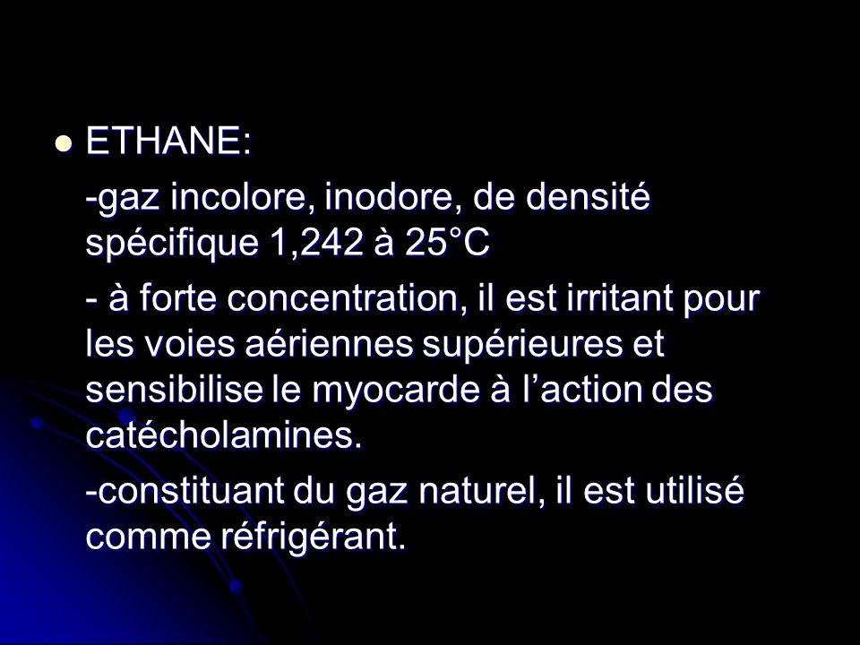 ETHANE: -gaz incolore, inodore, de densité spécifique 1,242 à 25°C.